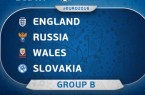 euro-2016-group-b-betting-tips