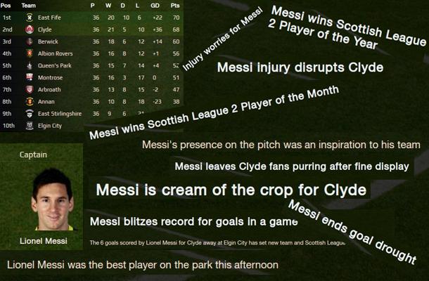 messi-season-1